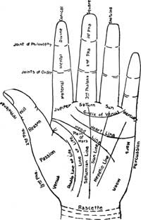 Line Drawing of the Human Hand with Palm Reading Symbols Drawn On it